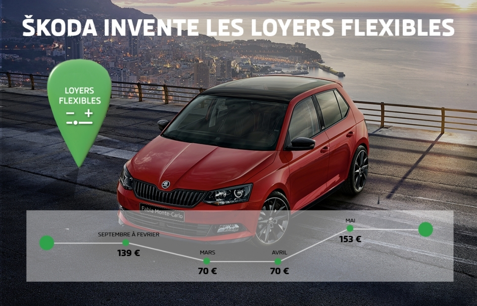 Skoda invente le loyer flexible - Photo n°1